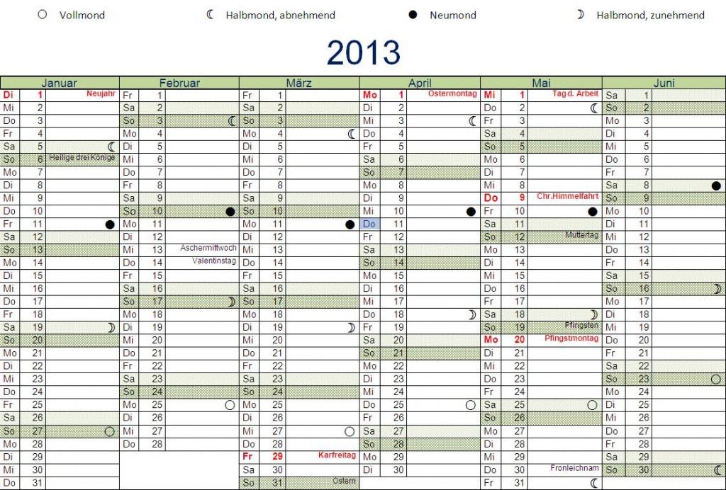 mondkalender für die haare